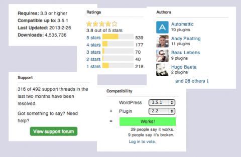 plugins advies visuele illustratie ter ondersteuning